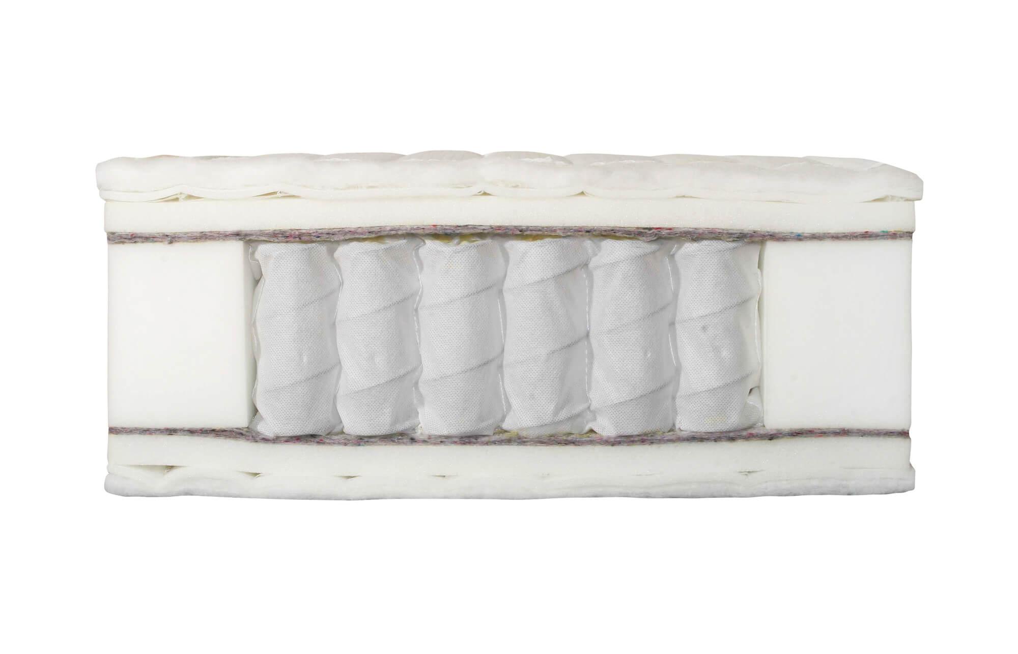 pocket coil mattress internal view